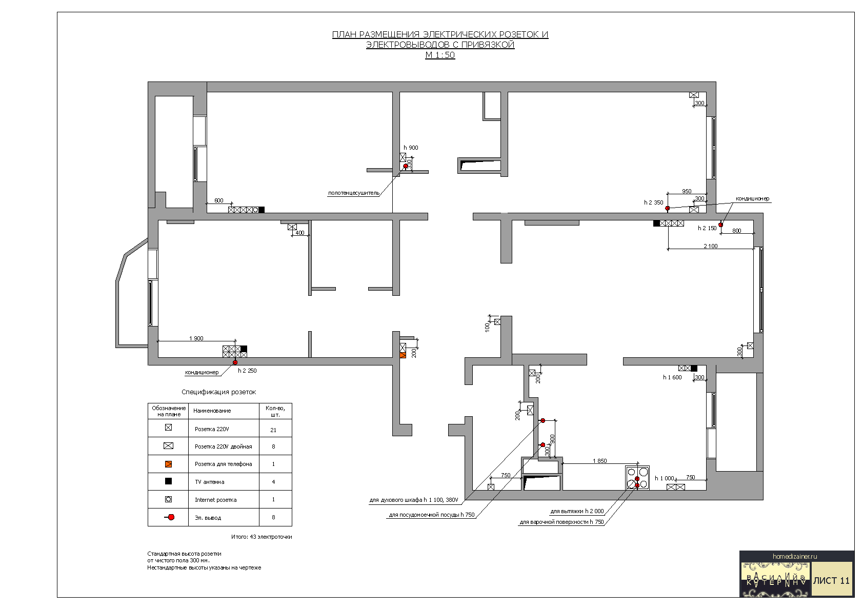 Схема расположения электрических розеток на кухне