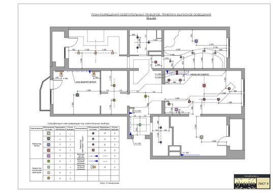 План размещения осветительных приборов, привязка выпусков освещения